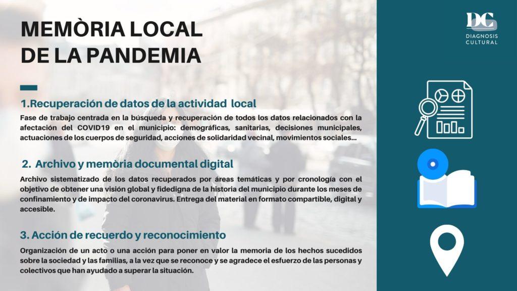 Infografía para el proyecto ' Memorial local de la Pandemia' de Diagnosis Cultural